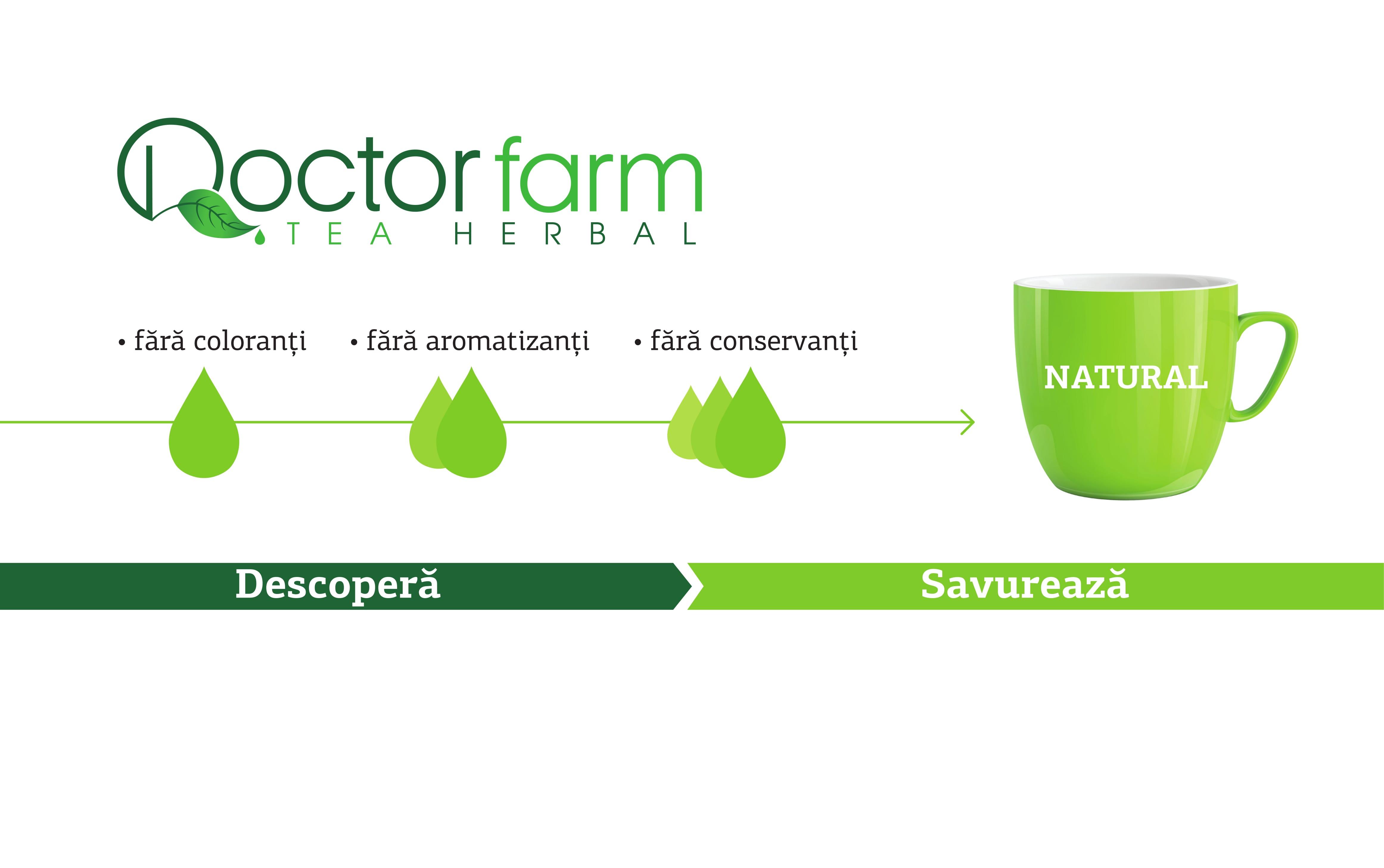 Prezentarea_DoctorFarm - ROM (1)-03