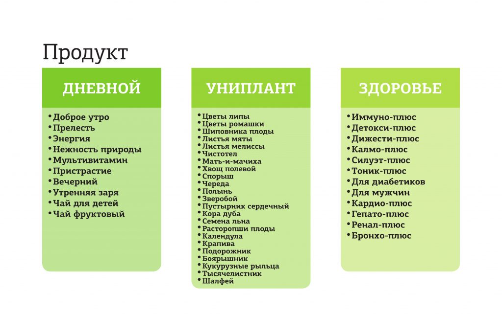 prezentarea_doctorfarm-rus-1-05